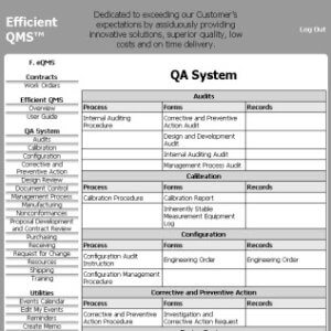 Paperless Efficient QMS™